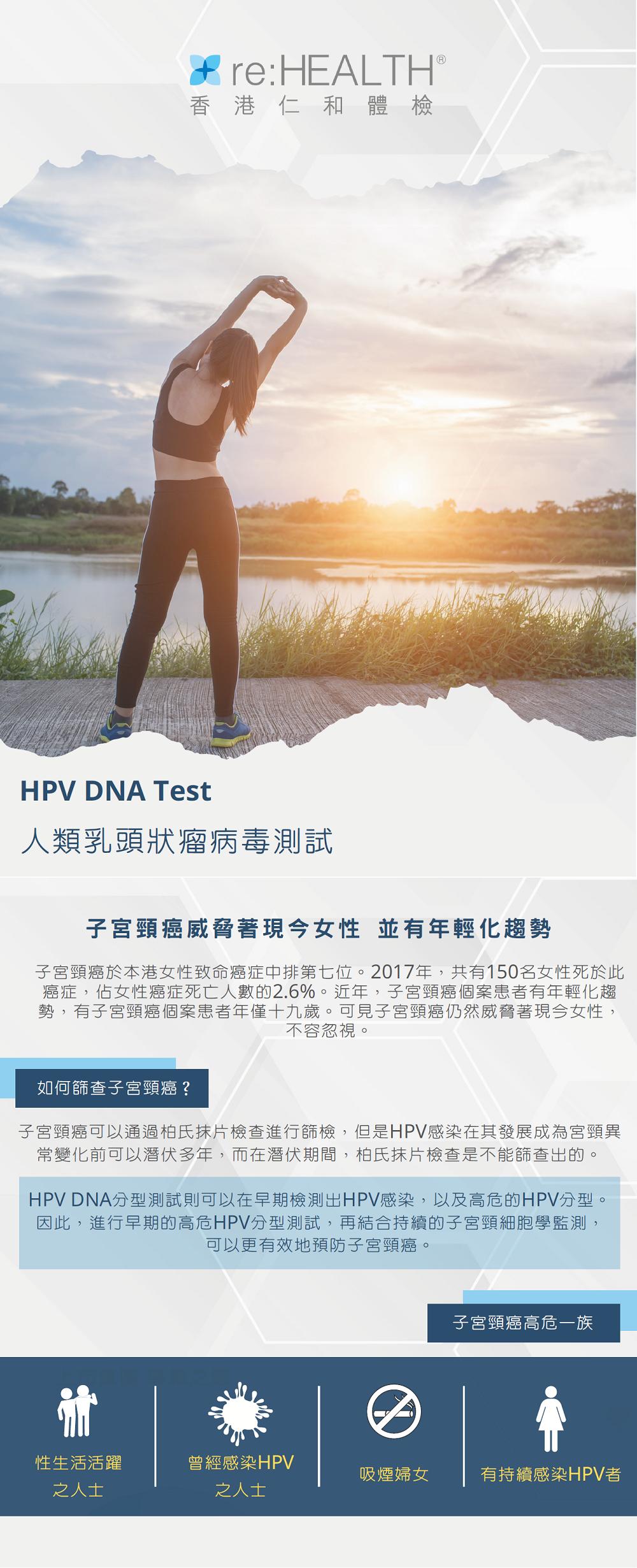 re:HEALTH 人類乳頭狀瘤病毒測試