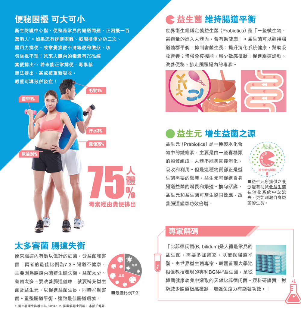 re:HEALTH 活性益生菌1 - 淨腸素 (30粒)