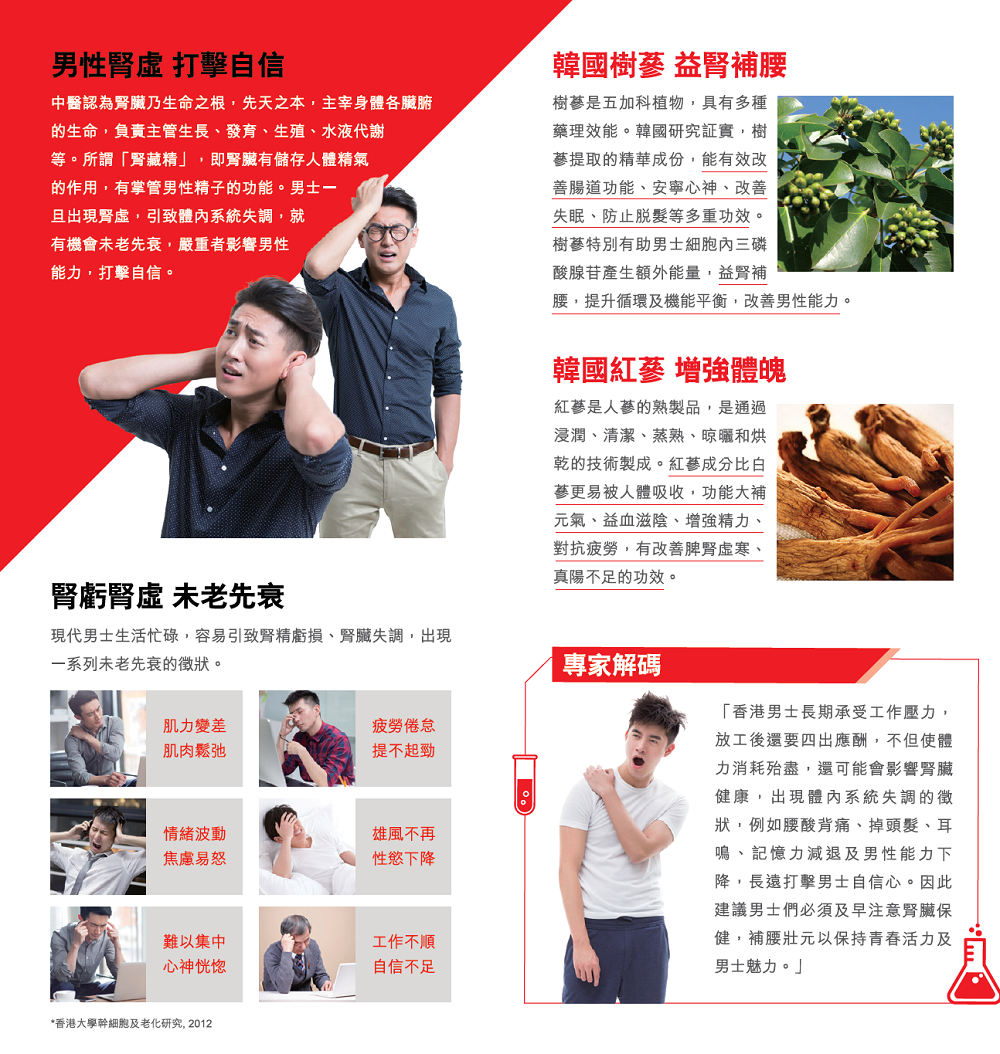 re:HEALTH 十全男士活力素 (60粒)